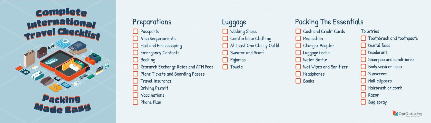 International travel checklist graphic