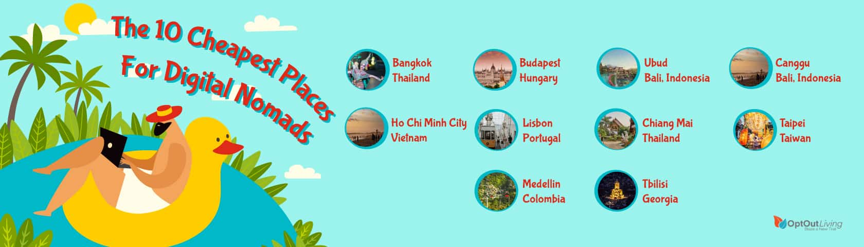 Cheapest places for digital nomads graphic