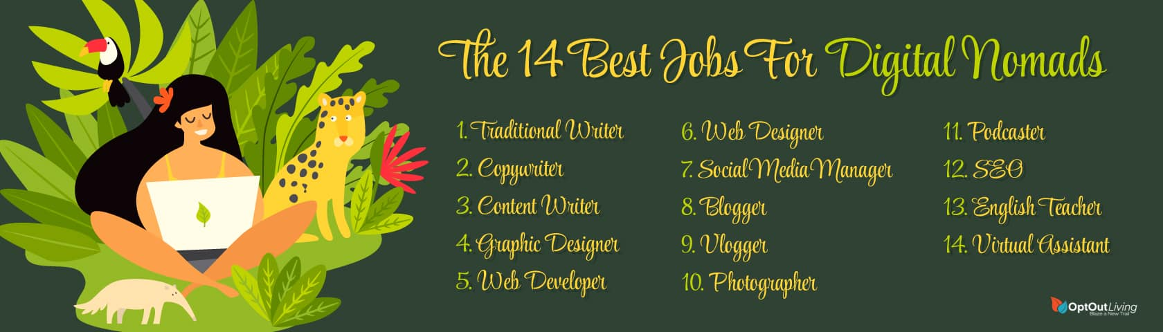 Digital Nomad Jobs infographic
